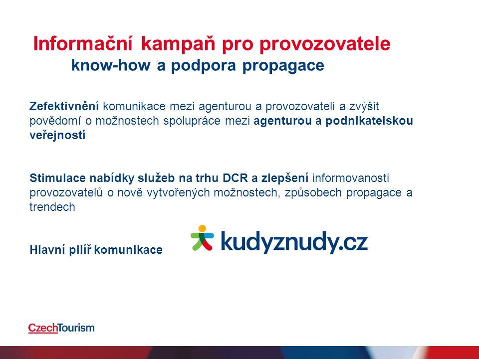 Informační kampaň pro provozovatele know-how a podpora propagace Zefektivnění komunikace mezi agenturou a provozovateli a zvýšit povědomí o možnostech