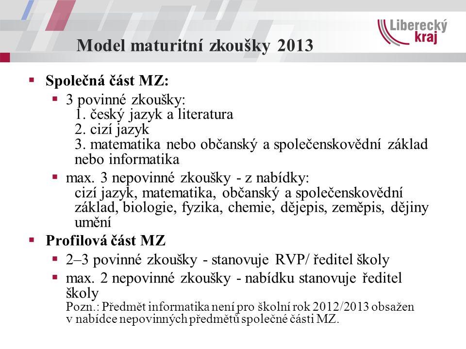Model maturitní zkoušky 2013  Společná část MZ:  3 povinné zkoušky: 1. český jazyk a literatura 2. cizí jazyk 3. matematika nebo občanský a společen