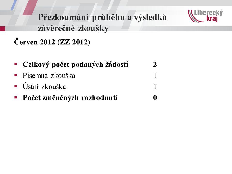 Přezkoumání průběhu a výsledků závěrečné zkoušky Červen 2012 (ZZ 2012)  Celkový počet podaných žádostí2  Písemná zkouška1  Ústní zkouška1  Počet změněných rozhodnutí0