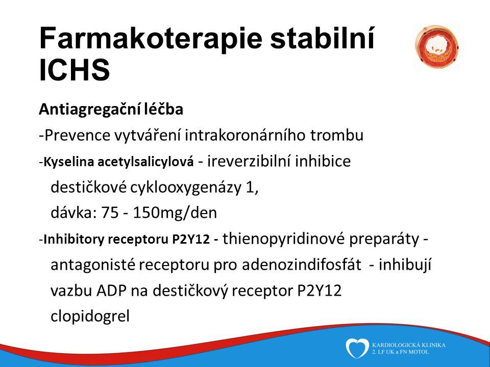 Farmakoterapie stabilní ICHS Antiagregační léčba -Prevence vytváření intrakoronárního trombu -Kyselina acetylsalicylová - ireverzibilní inhibice destičkové cyklooxygenázy 1, dávka: 75 - 150mg/den -Inhibitory receptoru P2Y12 - thienopyridinové preparáty - antagonisté receptoru pro adenozindifosfát - inhibují vazbu ADP na destičkový receptor P2Y12 clopidogrel