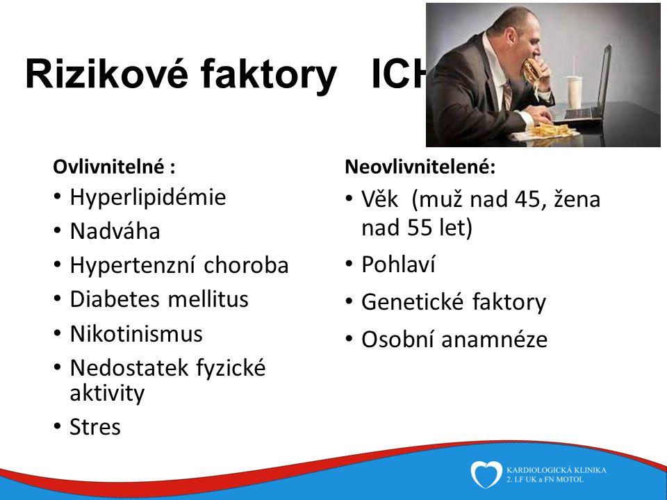 Farmakoterapie stabilní ICHS Betablokátory -Selektivní : beta1 blokátory - metoprolol, bisoprolol, atenolol, nebivolol -Neselektivní : beta-alfa1 blokátor - karvediolol - u pac.