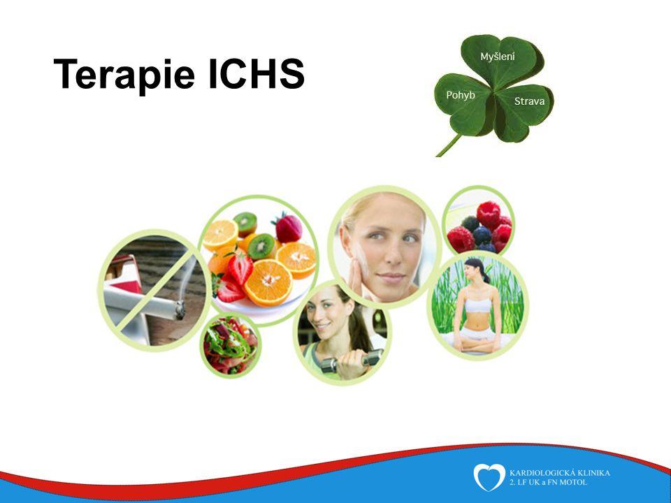 Farmakoterapie stabilní ICHS Blokátory kalciového kanálu -Vazodilatace -Redukce periferní rezistence -Dihydropyridiny : - amlodipin - prodloužený účinek (1xd.), antihypertenzní účinek, dobře tolerován, minimum vedl.