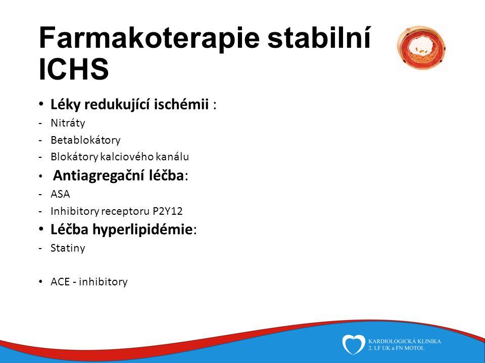 Farmakoterapie stabilní ICHS Nitráty -Redukují ischemii arteriolární a žilní vasodilatací Krátkodobě účinkující: - nitroglycerin - sublingválně 0,3 - 0,6mg á 5minut - izosorbiddinitrát - 5mg sublingválně - účinkuje pomaleji (za 3-4minuty, ale dlouhodoběji - 1hodinu) Dlouhodobě účinkující: -prevence vzniku AP, riziko vzniku tolerance - 8 - 10hodin interval mezi dávkami - izosorbiddinitrát - per os - mononitráty - per os NÚ: bolest hlavy, hypotenze