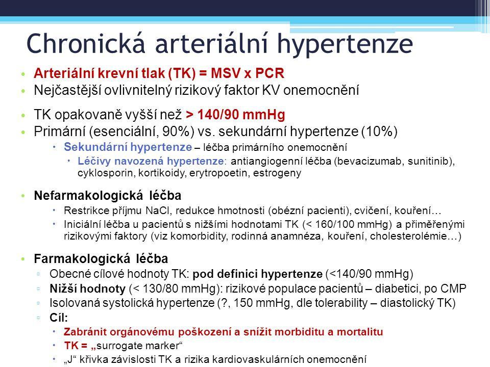 Chronická arteriální hypertenze Arteriální krevní tlak (TK) = MSV x PCR Nejčastější ovlivnitelný rizikový faktor KV onemocnění TK opakovaně vyšší než