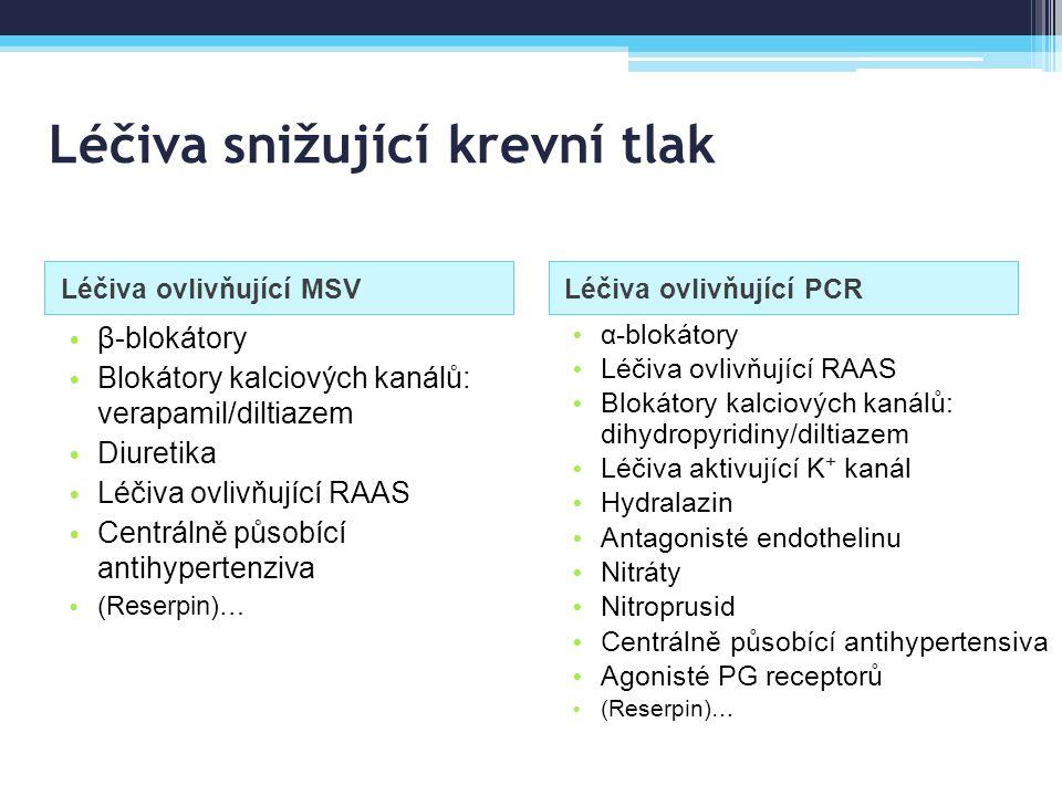 Léčiva snižující krevní tlak Léčiva ovlivňující MSVLéčiva ovlivňující PCR β-blokátory Blokátory kalciových kanálů: verapamil/diltiazem Diuretika Léčiv