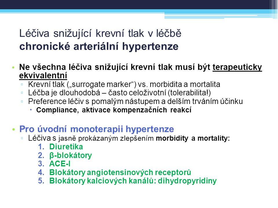 Léčiva snižující krevní tlak v léčbě chronické arteriální hypertenze Ne všechna léčiva snižující krevní tlak musí být terapeuticky ekvivalentní ▫ Krev