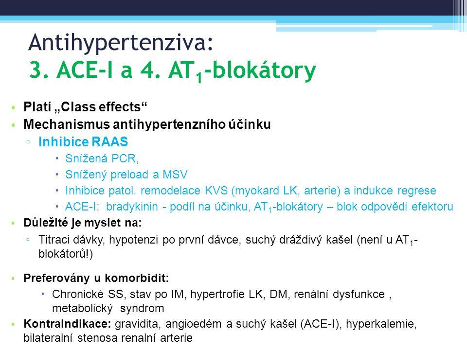 """Antihypertenziva: 3. ACE-I a 4. AT 1 -blokátory Platí """"Class effects"""" Mechanismus antihypertenzního účinku ▫ Inhibice RAAS  Snížená PCR,  Snížený pr"""
