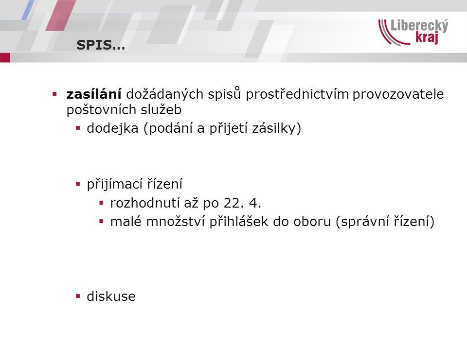 SPIS…  zasílání dožádaných spisů prostřednictvím provozovatele poštovních služeb  dodejka (podání a přijetí zásilky)  přijímací řízení  rozhodnutí až po 22.