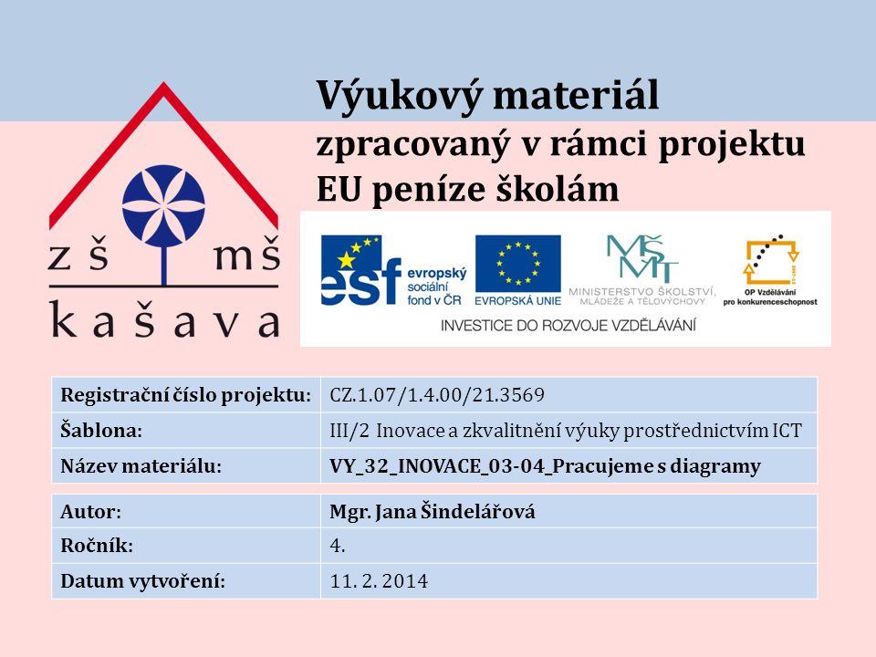 Výukový materiál zpracovaný v rámci projektu EU peníze školám Registrační číslo projektu:CZ.1.07/1.4.00/21.3569 Šablona:III/2 Inovace a zkvalitnění výuky prostřednictvím ICT Název materiálu:VY_32_INOVACE_03-04_Pracujeme s diagramy Autor:Mgr.