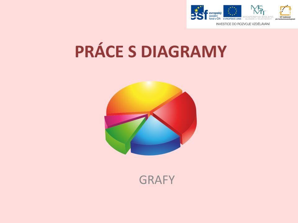 PRÁCE S DIAGRAMY GRAFY