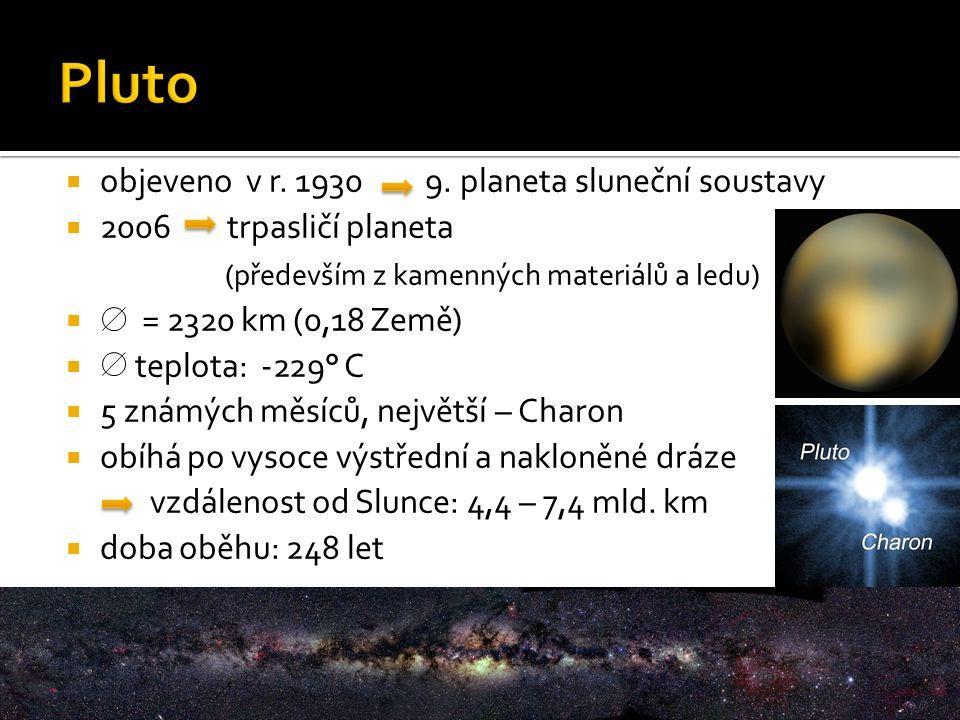  objeveno v r. 1930 9. planeta sluneční soustavy  2006 trpasličí planeta (především z kamenných materiálů a ledu)  = 2320 km (0,18 Země)  teplota: