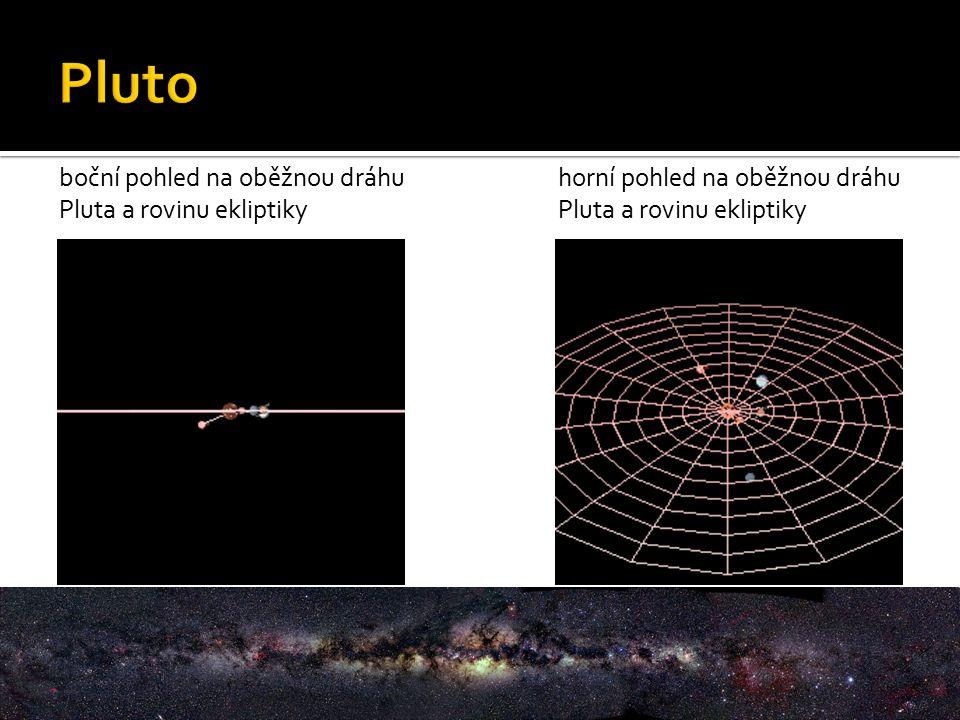 boční pohled na oběžnou dráhu Pluta a rovinu ekliptiky horní pohled na oběžnou dráhu Pluta a rovinu ekliptiky