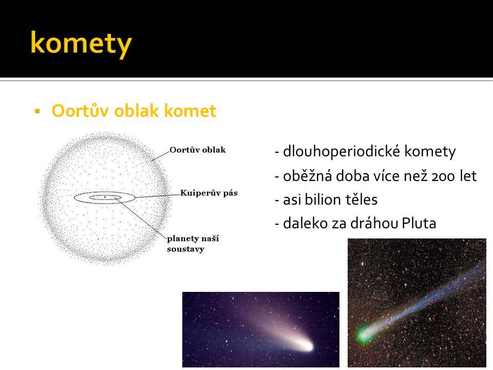  Oortův oblak komet - dlouhoperiodické komety - oběžná doba více než 200 let - asi bilion těles - daleko za dráhou Pluta