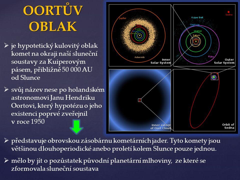  je hypotetický kulovitý oblak komet na okraji naší sluneční soustavy za Kuiperovým pásem, přibližně 50 000 AU od Slunce  svůj název nese po holands