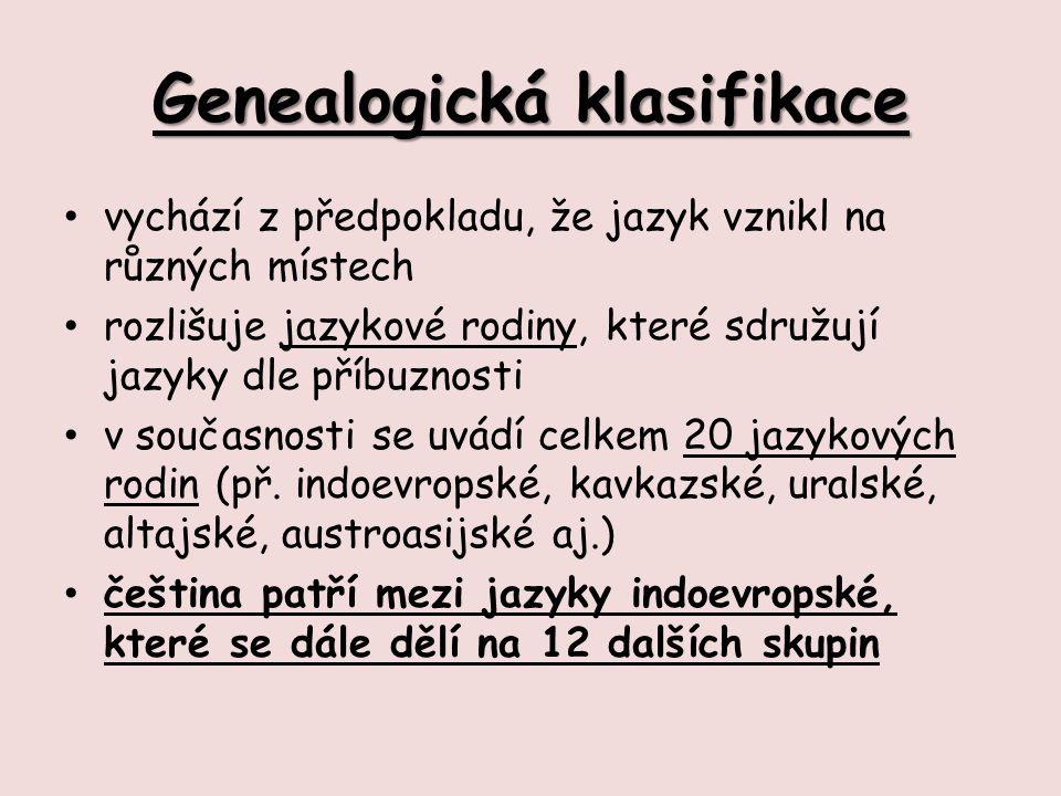 Genealogická klasifikace vychází z předpokladu, že jazyk vznikl na různých místech rozlišuje jazykové rodiny, které sdružují jazyky dle příbuznosti v současnosti se uvádí celkem 20 jazykových rodin (př.