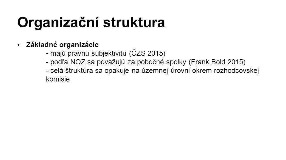 Organizační struktura Základné organizácie - majú právnu subjektivitu (ČZS 2015) - podľa NOZ sa považujú za pobočné spolky (Frank Bold 2015) - celá štruktúra sa opakuje na územnej úrovni okrem rozhodcovskej komisie