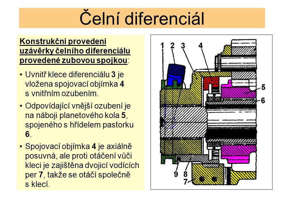 Čelní diferenciál Konstrukční provedení uzávěrky čelního diferenciálu provedené zubovou spojkou: Uvnitř klece diferenciálu 3 je vložena spojovací objímka 4 s vnitřním ozubením.