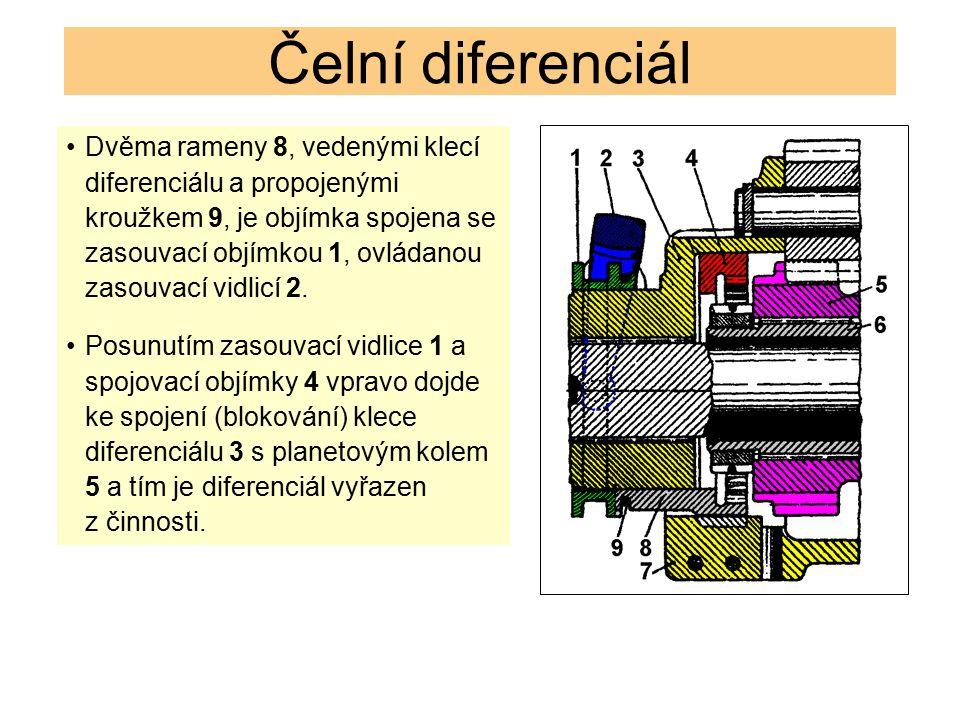 OPAKOVÁNÍ: 1.Popište konstrukční provedení čelního diferenciálu.