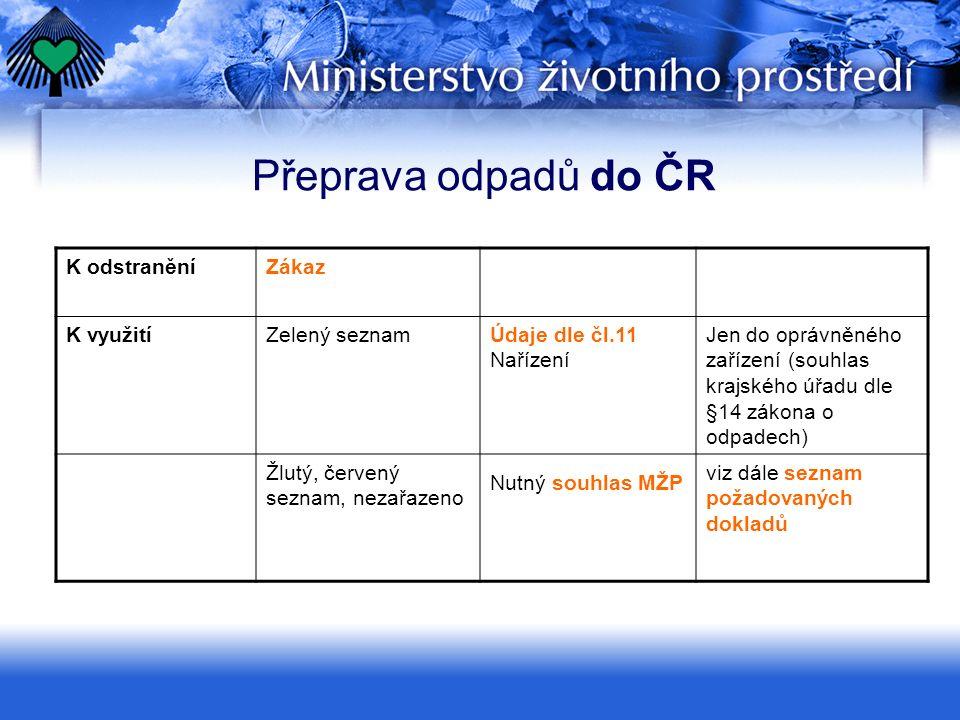 Přeprava odpadů do ČR K odstraněníZákaz K využitíZelený seznamÚdaje dle čl.11 Nařízení Jen do oprávněného zařízení (souhlas krajského úřadu dle §14 zá