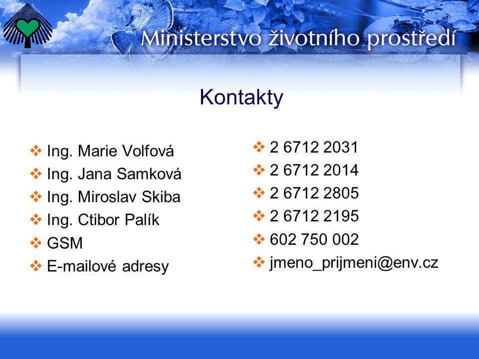 Kontakty  Ing. Marie Volfová  Ing. Jana Samková  Ing. Miroslav Skiba  Ing. Ctibor Palík  GSM  E-mailové adresy  2 6712 2031  2 6712 2014  2 6