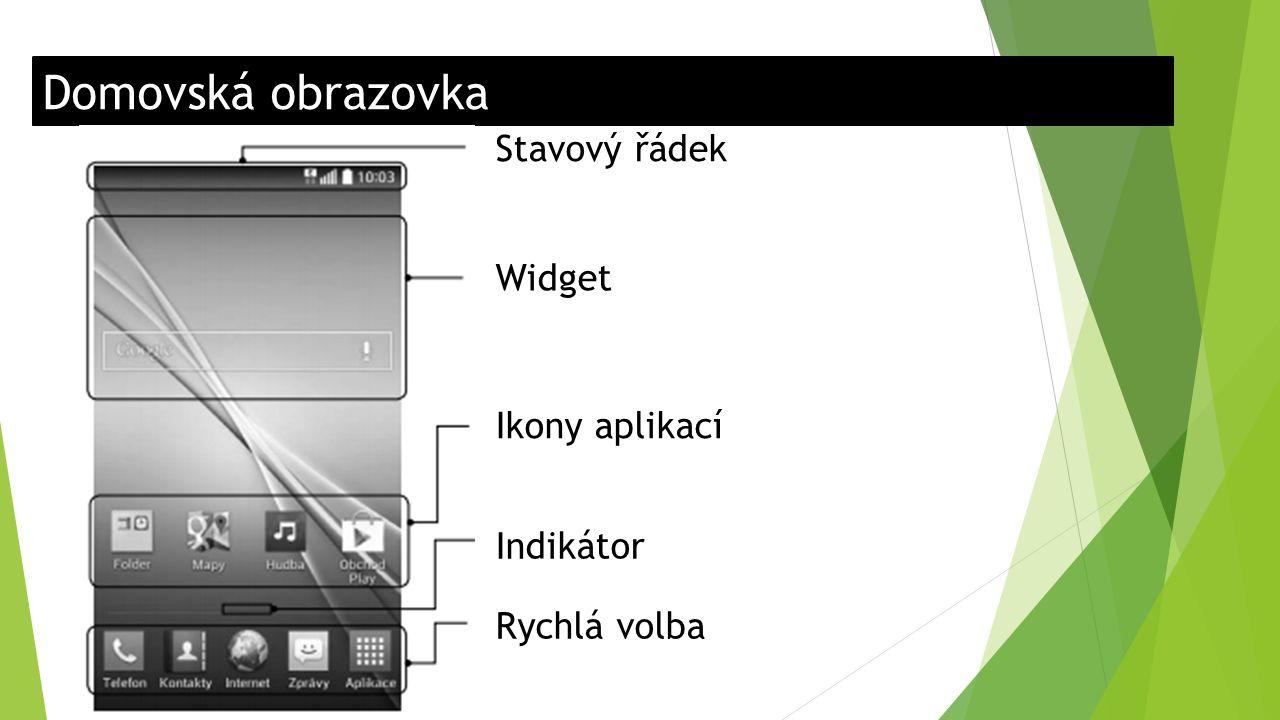 Domovská obrazovka Stavový řádek Widget Ikony aplikací Indikátor Rychlá volba