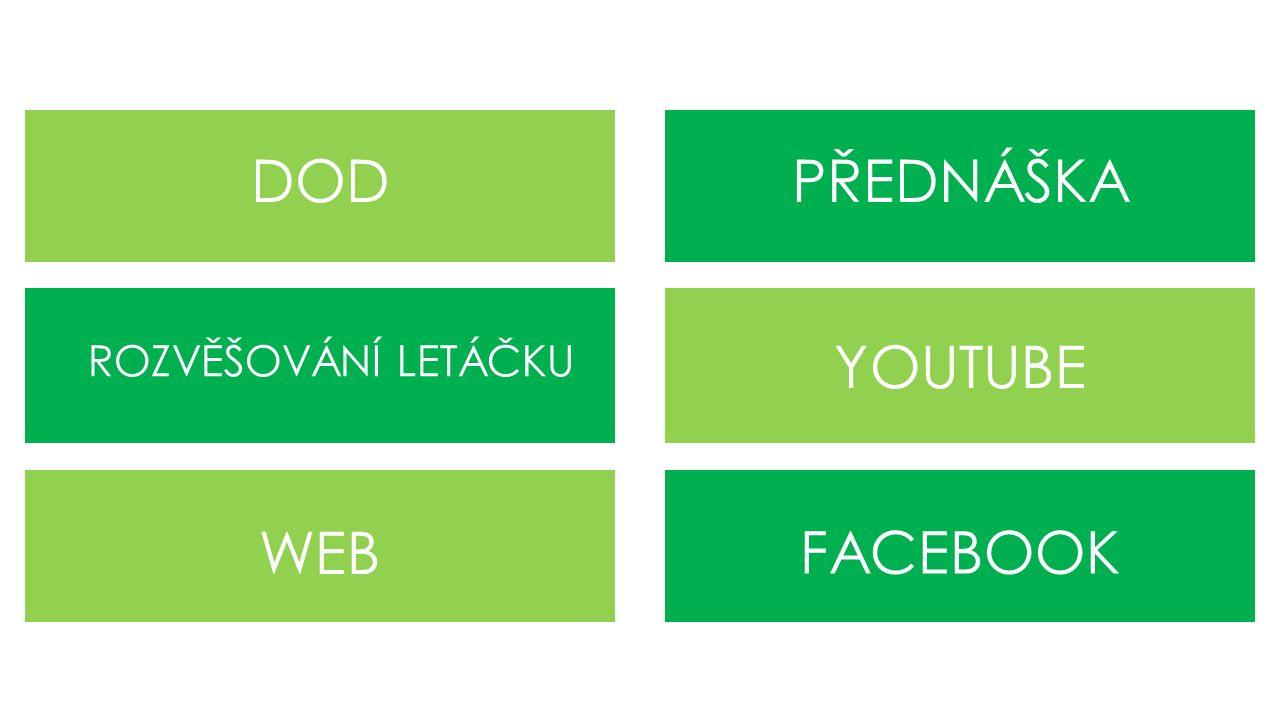 DODPŘEDNÁŠKA ROZVĚŠOVÁNÍ LETÁČKU YOUTUBE WEB FACEBOOK