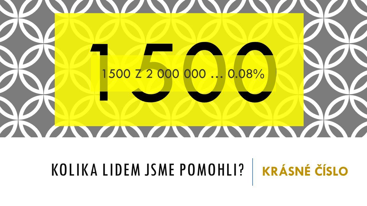 KOLIKA LIDEM JSME POMOHLI KRÁSNÉ ČÍSLO 1500 1500 Z 2 000 000 … 0.08%