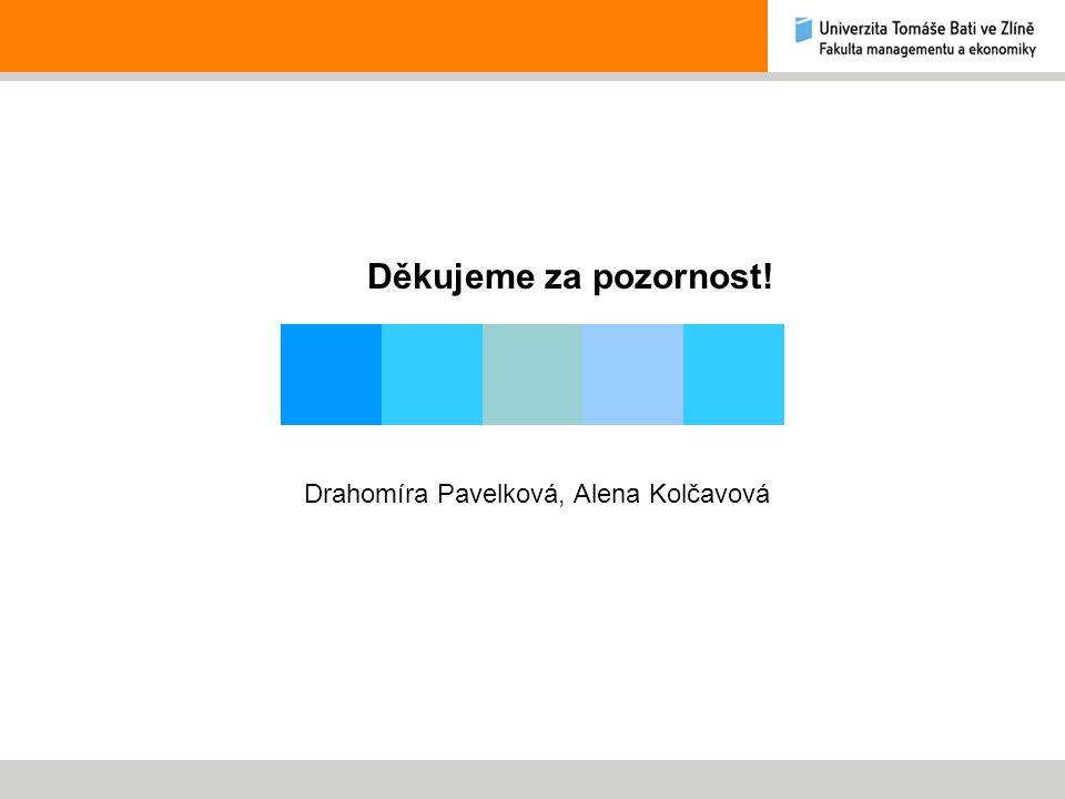 Děkujeme za pozornost! Drahomíra Pavelková, Alena Kolčavová