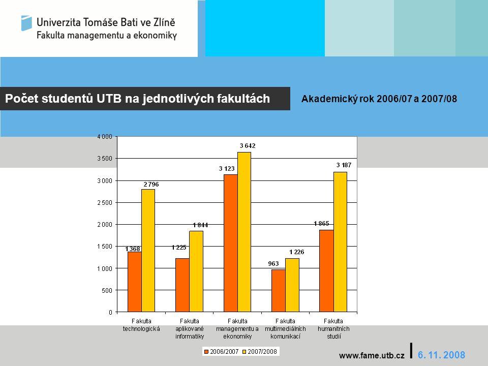 Počet studentů UTB na jednotlivých fakultách Akademický rok 2006/07 a 2007/08 www.fame.utb.cz I 6.