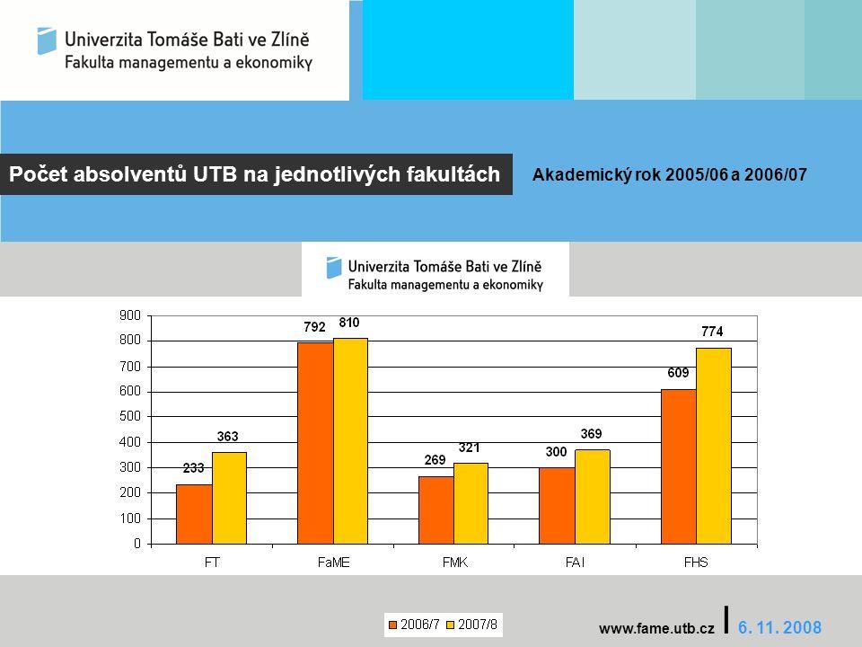 Počet absolventů UTB na jednotlivých fakultách Akademický rok 2005/06 a 2006/07 www.fame.utb.cz I 6.
