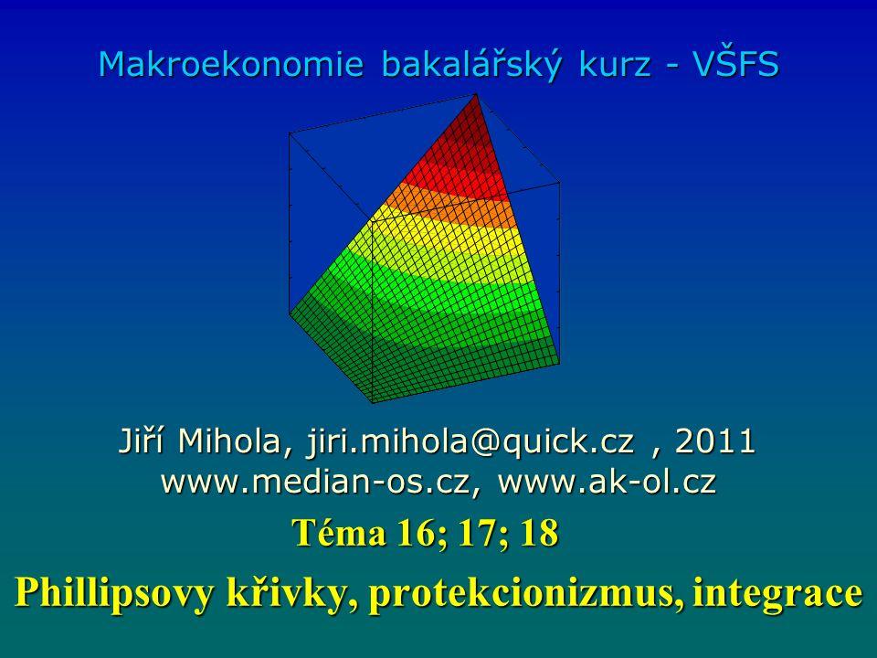 Phillipsovy křivky, protekcionizmus, integrace Makroekonomie bakalářský kurz - VŠFS Jiří Mihola, jiri.mihola@quick.cz, 2011 www.median-os.cz, www.ak-ol.cz Téma 16; 17; 18