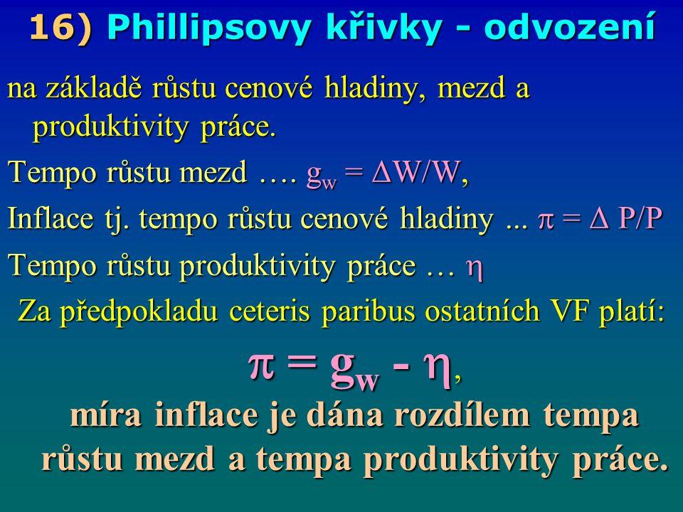 16) Phillipsovy křivky - odvození na základě růstu cenové hladiny, mezd a produktivity práce.