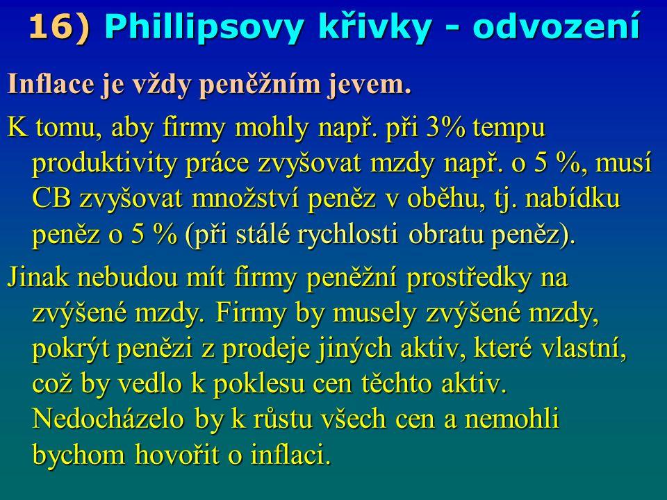16) Phillipsovy křivky - odvození Inflace je vždy peněžním jevem.