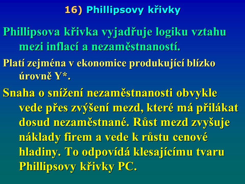 16 ) Adaptivní očekávání Předpokládejme, že ekonomika je na PK SPC 1 v bodě A.