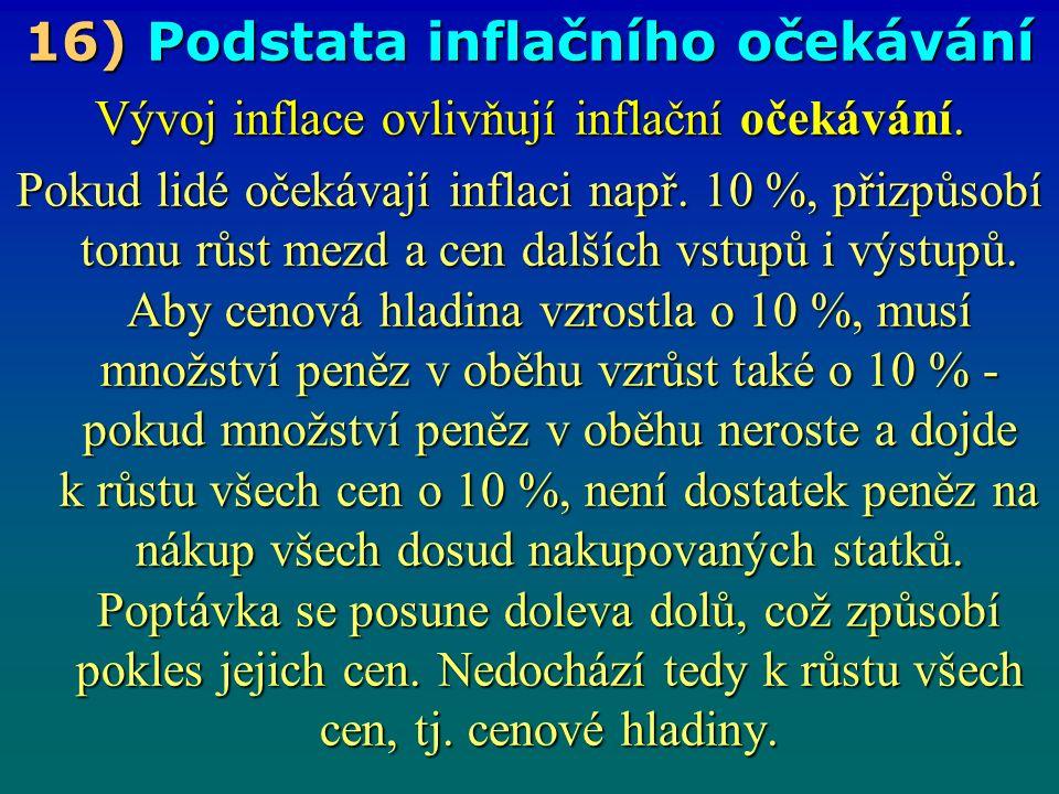 16) Podstata inflačního očekávání Vývoj inflace ovlivňují inflační očekávání.