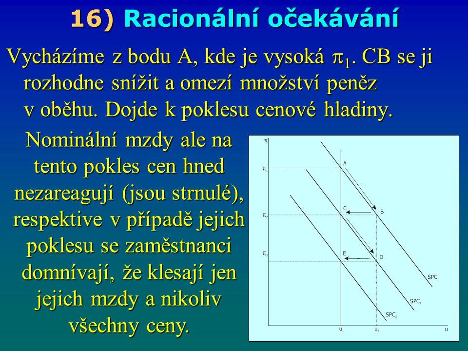 16) Racionální očekávání Vycházíme z bodu A, kde je vysoká  1.