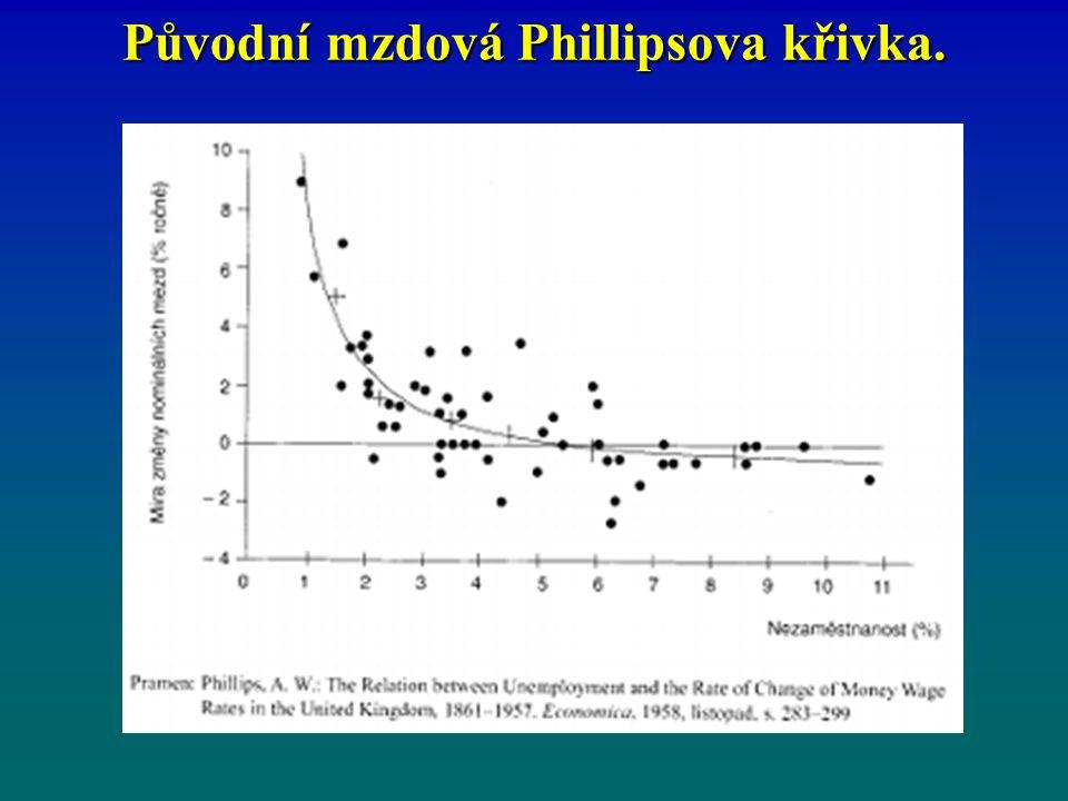 16 ) Krátkodobá klesající PK Yu Pπ Y1Y1Y1Y1 u1u1u1u1 π1π1π1π1 P1P1P1P1 P2P2P2P2 u2u2u2u2 π2π2π2π2 Y2Y2Y2Y2 AS AD 2 AD 1