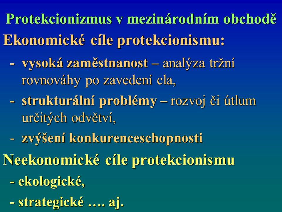 Protekcionizmus v mezinárodním obchodě Ekonomické cíle protekcionismu: - vysoká zaměstnanost – analýza tržní rovnováhy po zavedení cla, - vysoká zaměstnanost – analýza tržní rovnováhy po zavedení cla, - strukturální problémy – rozvoj či útlum určitých odvětví, - strukturální problémy – rozvoj či útlum určitých odvětví, - zvýšení konkurenceschopnosti - zvýšení konkurenceschopnosti Neekonomické cíle protekcionismu - ekologické, - ekologické, - strategické ….