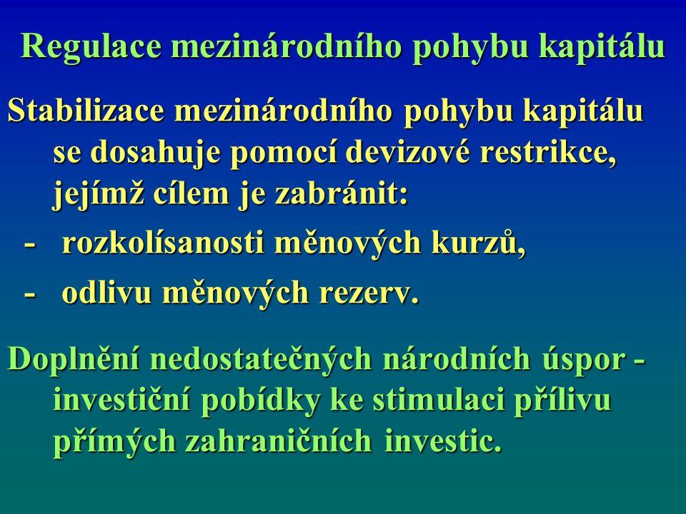 Regulace mezinárodního pohybu kapitálu Stabilizace mezinárodního pohybu kapitálu se dosahuje pomocí devizové restrikce, jejímž cílem je zabránit: - rozkolísanosti měnových kurzů, - rozkolísanosti měnových kurzů, - odlivu měnových rezerv.