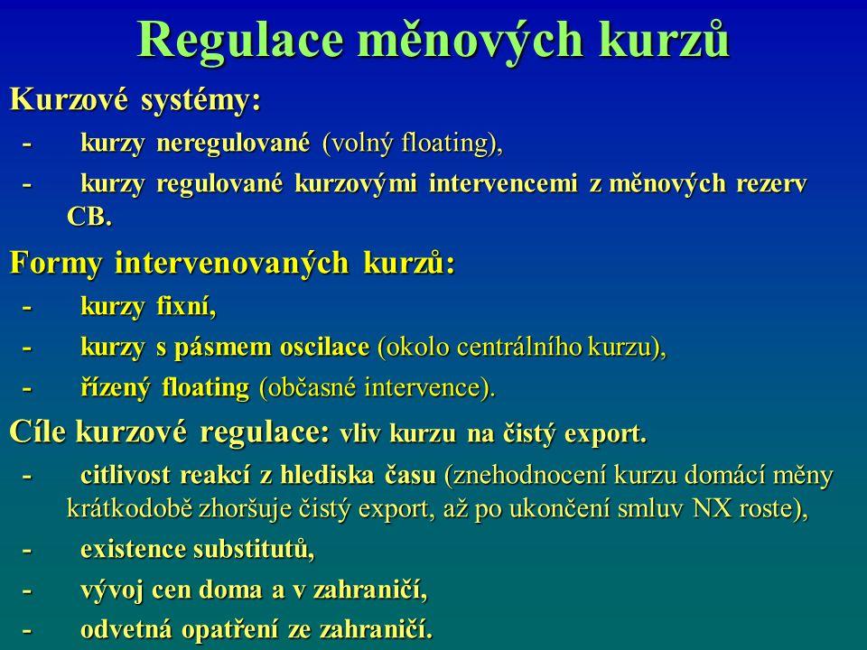 Regulace měnových kurzů Kurzové systémy: - kurzy neregulované (volný floating), - kurzy neregulované (volný floating), - kurzy regulované kurzovými intervencemi z měnových rezerv CB.