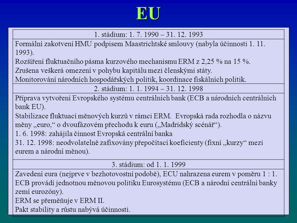 EU 1. stádium: 1. 7. 1990 – 31. 12.