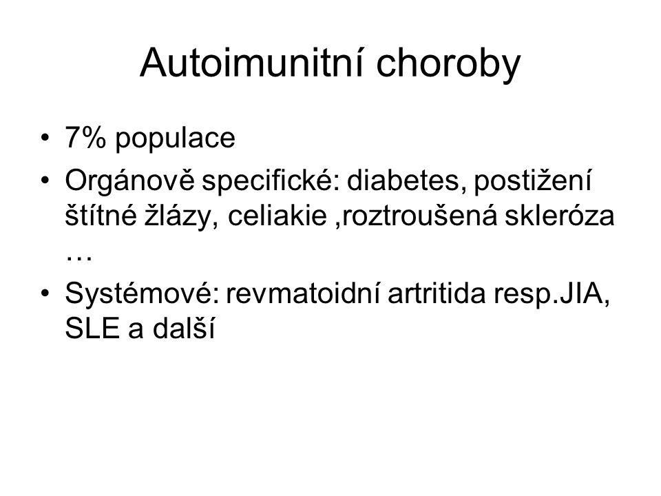 Autoimunitní choroby 7% populace Orgánově specifické: diabetes, postižení štítné žlázy, celiakie,roztroušená skleróza … Systémové: revmatoidní artritida resp.JIA, SLE a další