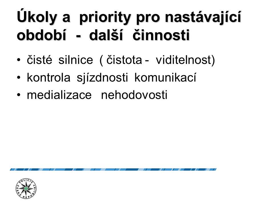 Úkoly a priority pro nastávající období - další činnosti čisté silnice ( čistota - viditelnost) kontrola sjízdnosti komunikací medializace nehodovosti