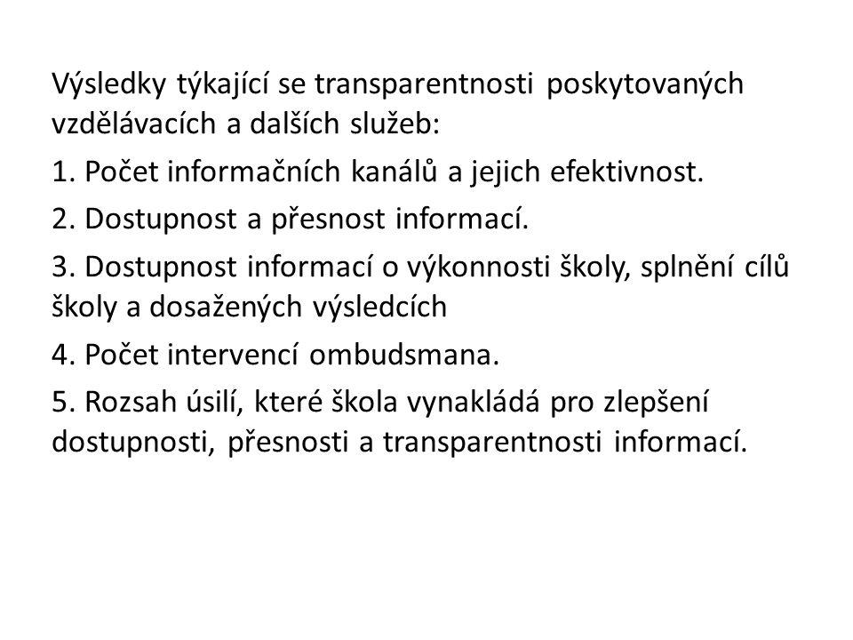 Výsledky týkající se transparentnosti poskytovaných vzdělávacích a dalších služeb: 1.