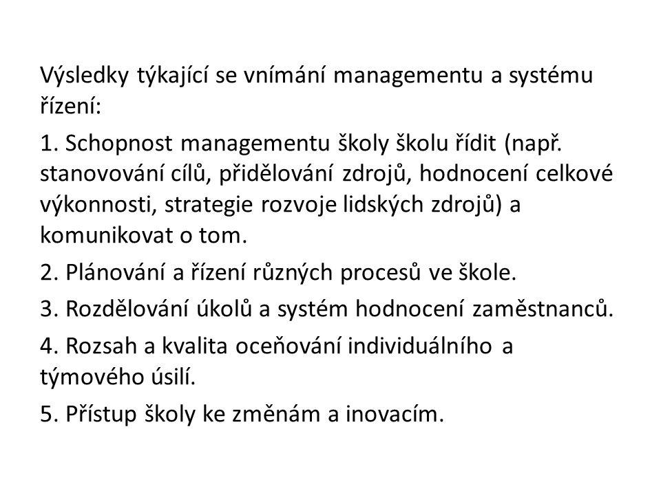 Výsledky týkající se vnímání managementu a systému řízení: 1.