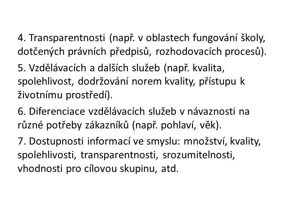 4. Transparentnosti (např.