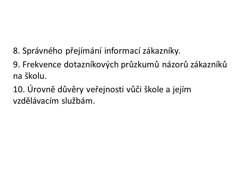 8. Správného přejímání informací zákazníky. 9.