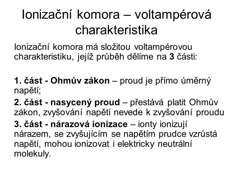 Voltampérová charakteristika I U UnUn UzUz 1. část2.část3. část