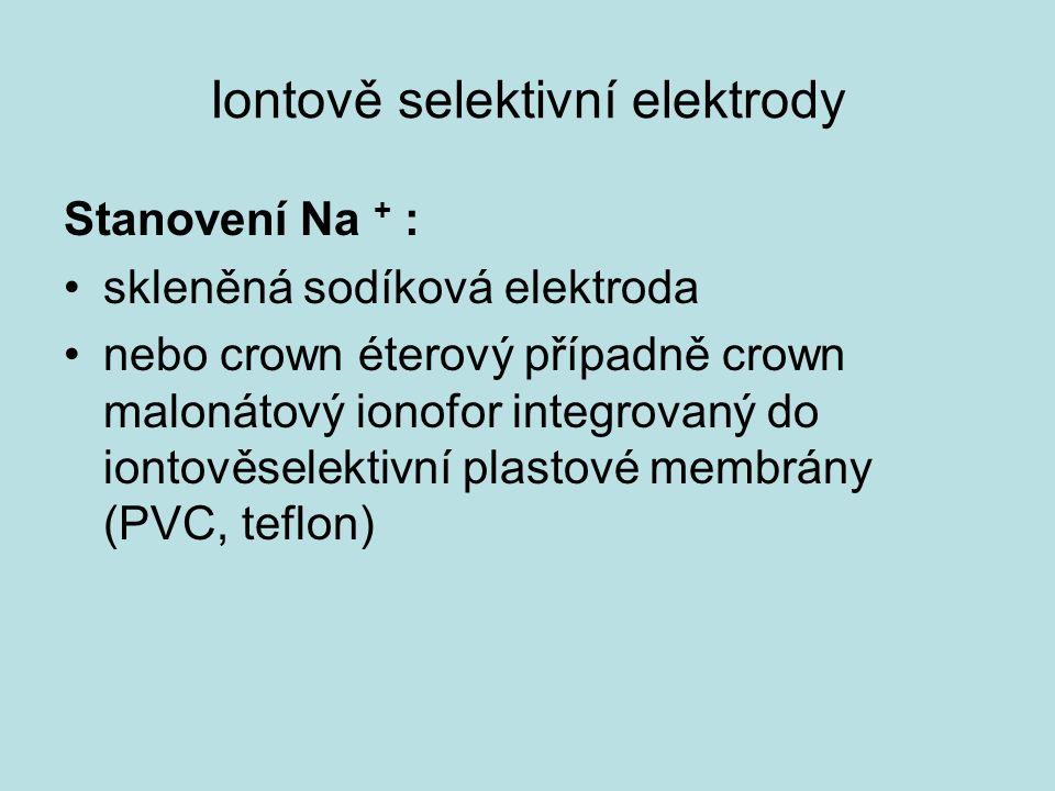 Iontově selektivní elektrody Stanovení Na + : skleněná sodíková elektroda nebo crown éterový případně crown malonátový ionofor integrovaný do iontověselektivní plastové membrány (PVC, teflon)