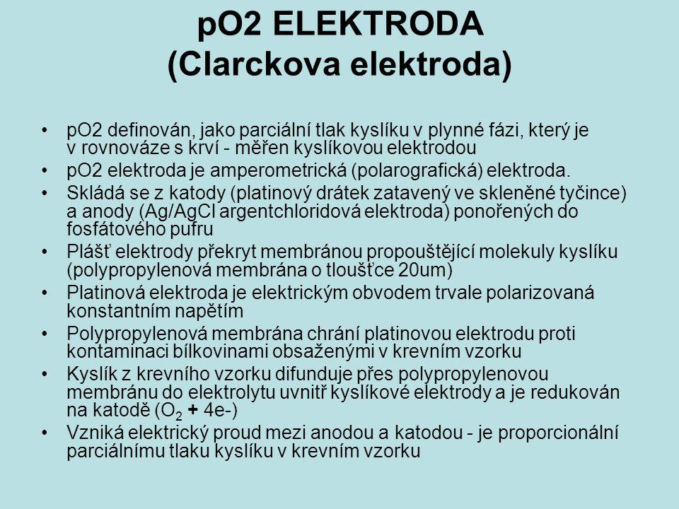 pO2 ELEKTRODA (Clarckova elektroda) pO2 definován, jako parciální tlak kyslíku v plynné fázi, který je v rovnováze s krví - měřen kyslíkovou elektrodou pO2 elektroda je amperometrická (polarografická) elektroda.